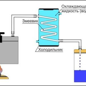Как сделать простой самогонный аппар самогонный аппарат с 5 тр